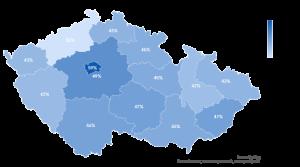 modra republika
